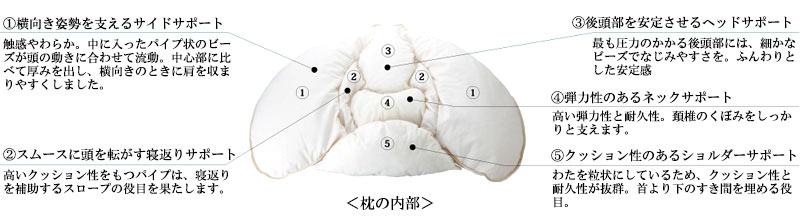パラマウント/スマートフィットピロー機能